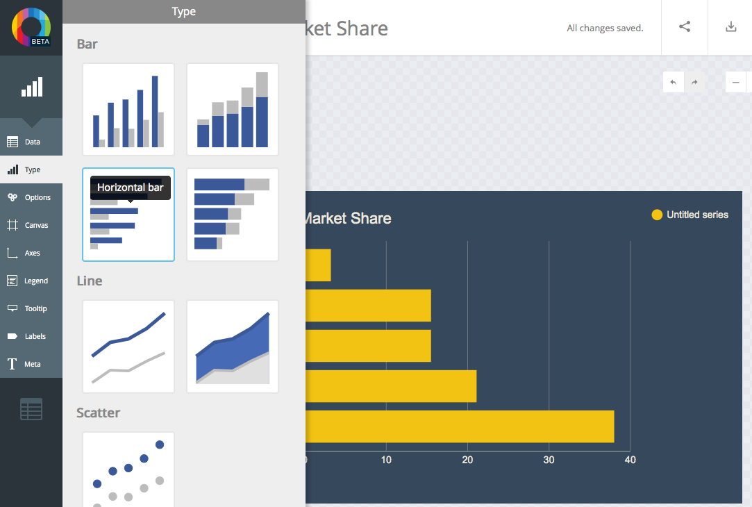 how to make a bar chart in elm